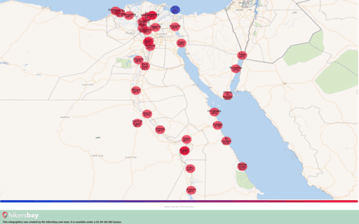 Počasí v Egypt v Září 2020. Cestovní průvodce a tipy. Přečtěte si základní informace o podnebí. hikersbay.com