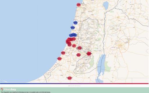 Das Wetter in Israel in September 2020. Reiseführer mit Infos zu Klima und Ratschläge. Lesen Sie einen Überblick über das Klima. hikersbay.com