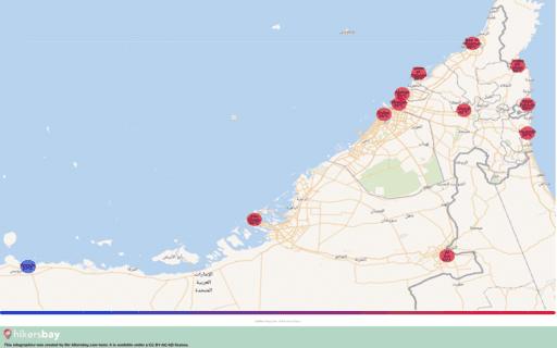 Tempo em Emirados Árabes Unidos em Setembro de 2020. Guia de viagens e conselhos. Ler uma descrição geral do clima. hikersbay.com
